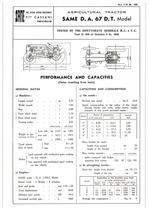 Trattrice agricola SAME DA 67 DT Model