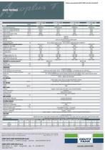 AGROPLUS F 70 - 75 - 90 - 100
