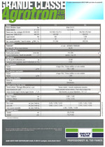 GRANDE CLASSE AGROTRON 215 - 265
