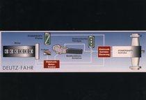 [Deutz-Fahr] schema dell'impianto motore-trasmissione dei modelli Agrotron 160-175-200