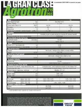 AGROTRON 215-265