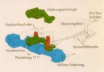 [Deutz-Fahr] schema ponte anteriore Agrotron 105