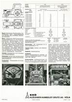 D 5506 - KRAFT IN ALLEN GRÖSSEN